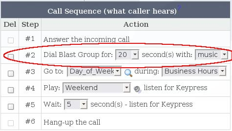 An Example Call Menu using the Blast Group Sequence